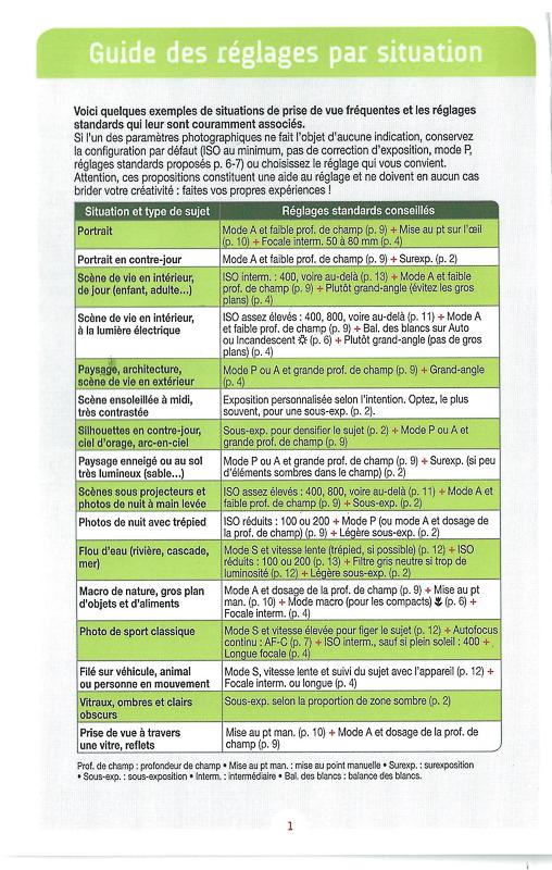 ui-cours-5-les-reglages-de-lappareil-1-anne-laure-jacquart-2