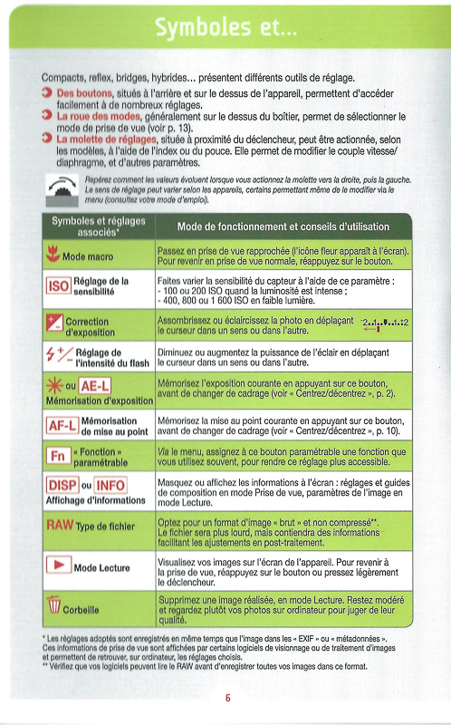 ui-cours-5-les-reglages-de-lappareil-6-anne-laure-jacquart-4