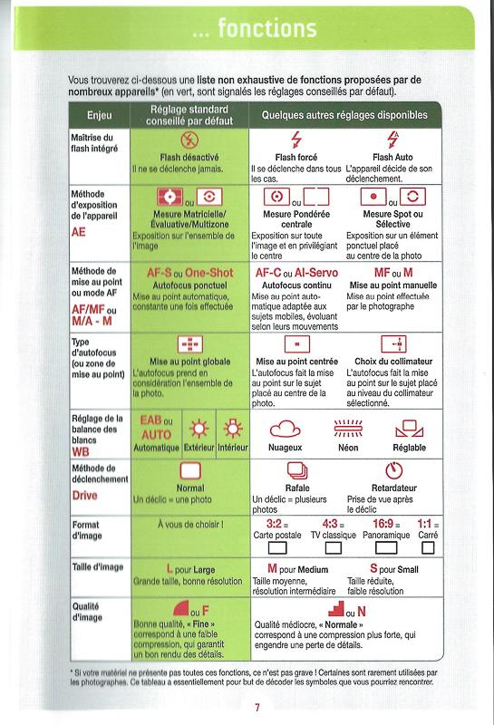 ui-cours-5-les-reglages-de-lappareil-7-anne-laure-jacquart-5