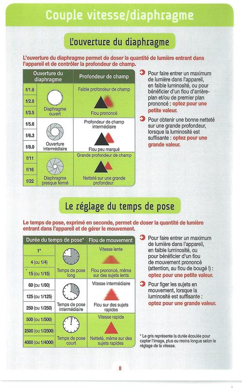 ui-cours-5-les-reglages-de-lappareil-8-anne-laure-jacquart-6